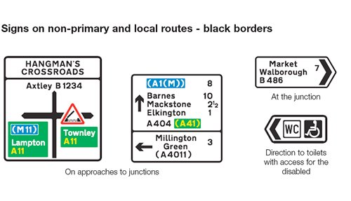 Non Primary Routes
