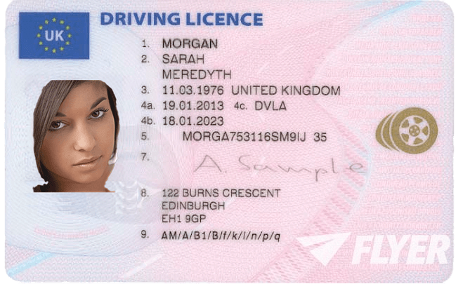 How Many Points Am I Allowed on my Driving Licence